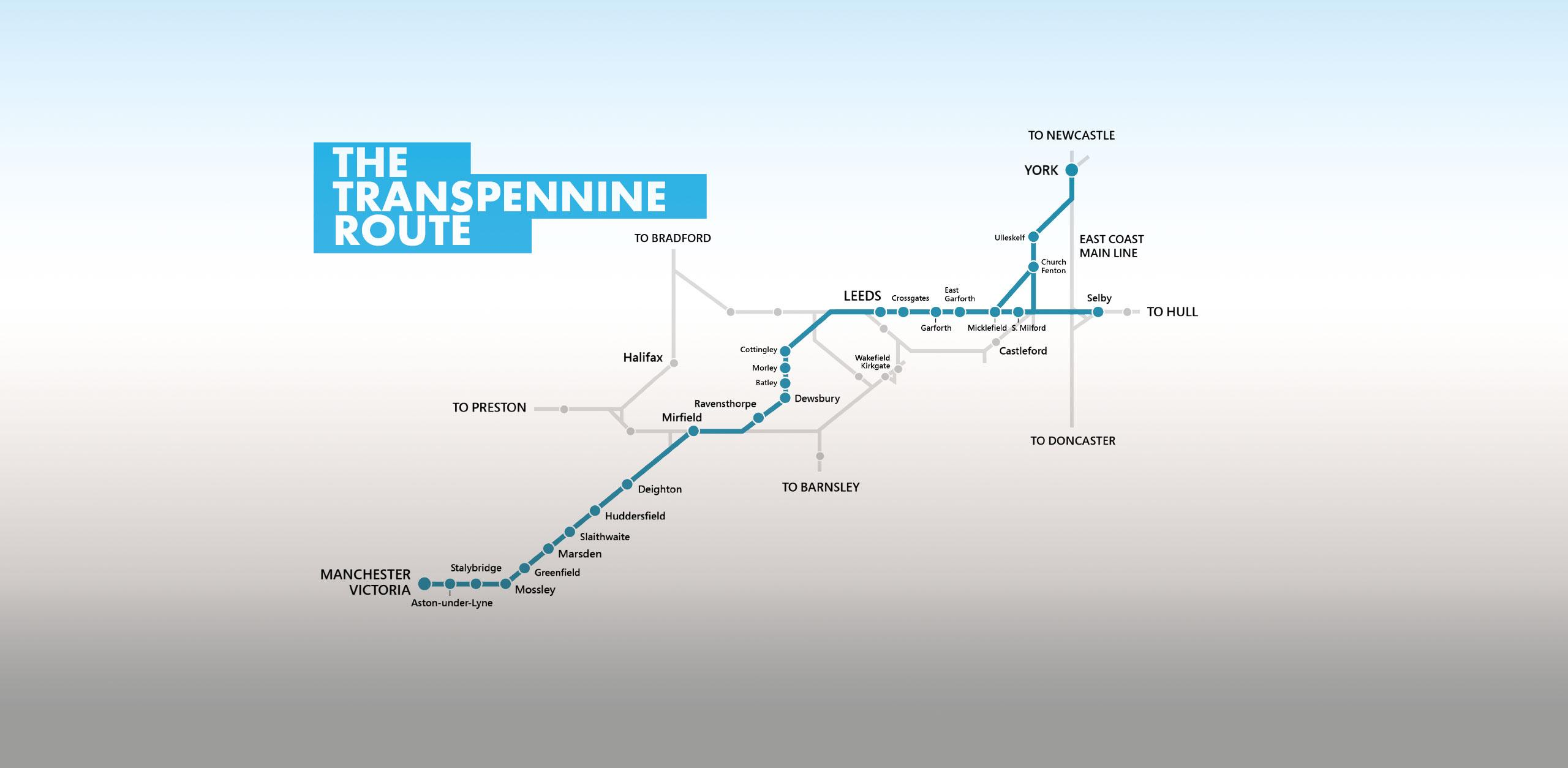 The Transpennine Route from Manchester to York